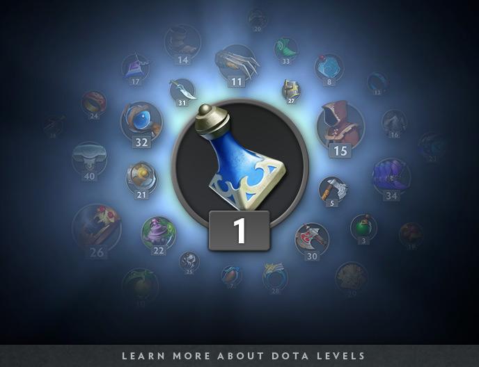 introducing dota levels dota 2