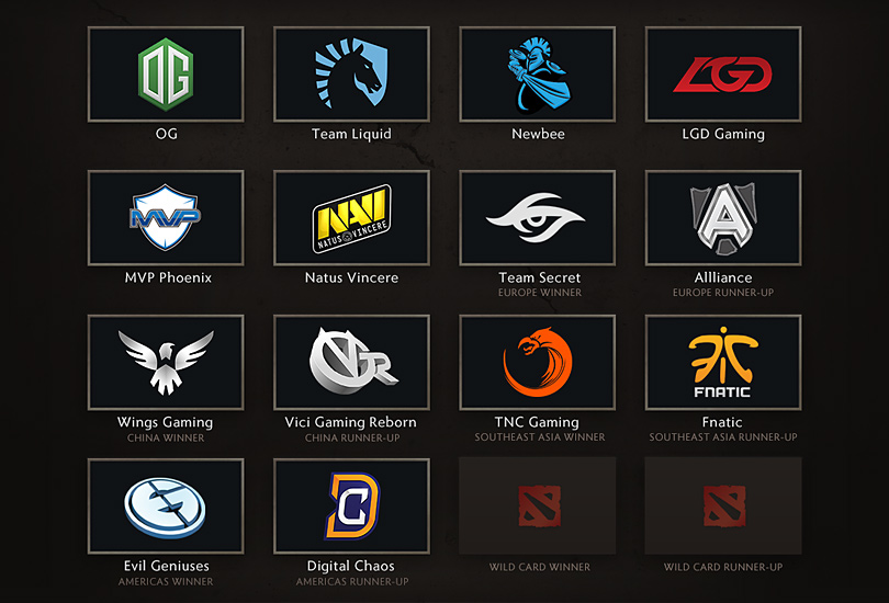 The Qualifiers Conclude Dota 2
