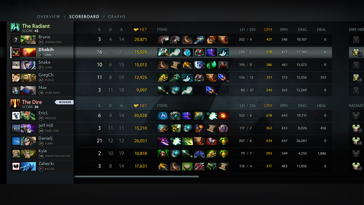 add tower building damage to post game scoreboard dota2