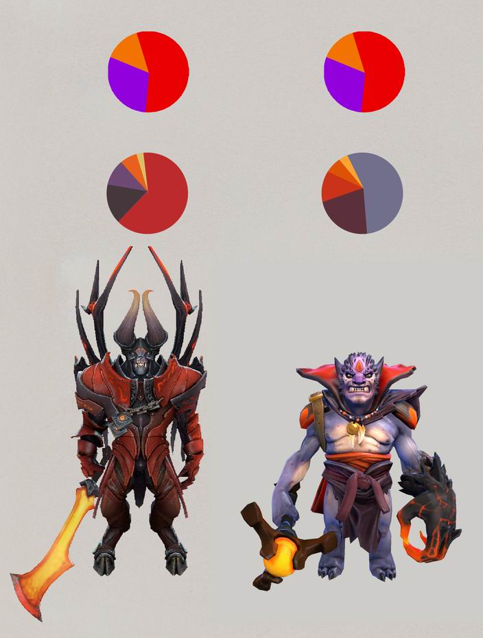 Color In Character Design : Dota workshop character art guide